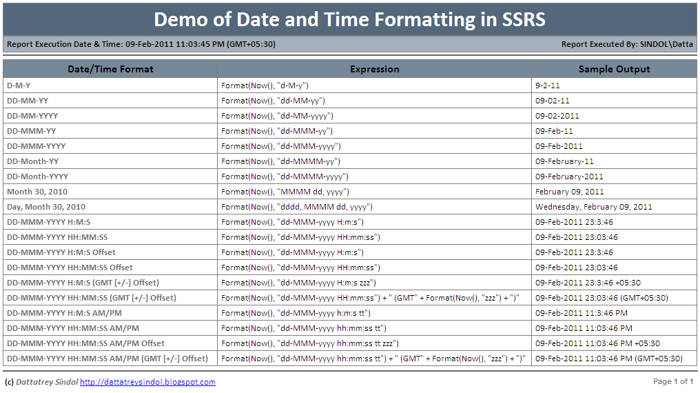 Formatting Date And Time In Sql Server Reporting Services