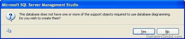 Sql server creating a database diagram building data dictionary error message ccuart Choice Image